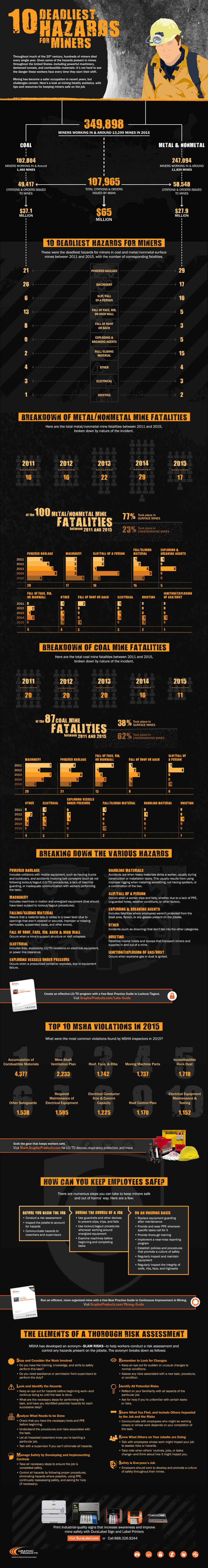 10-deadliest-hazards-for-miners-infographic