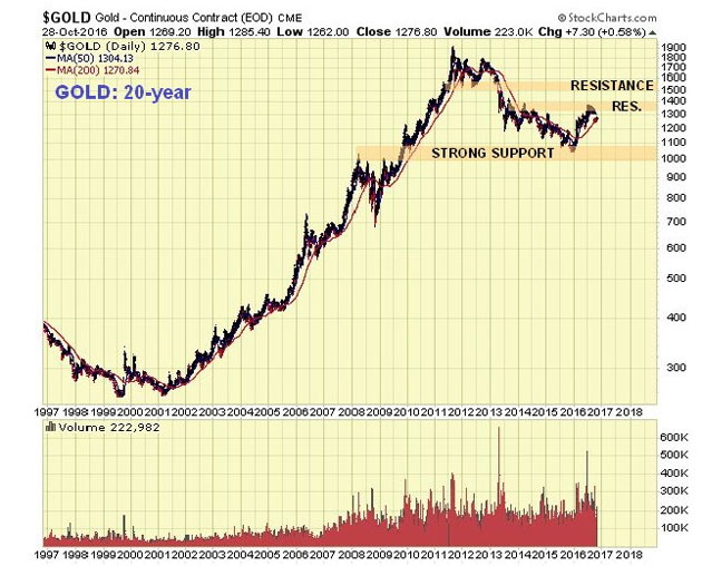Precious Metals Stocks May Be Poised For A