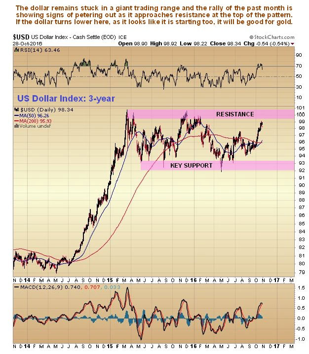 precious-metals-stocks-may-be-poised-for-a-major-upswing-us-dollar-index-3-year-graph