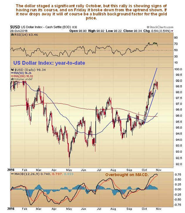 precious-metals-stocks-may-be-poised-for-a-major-upswing-us-dollar-index-graph