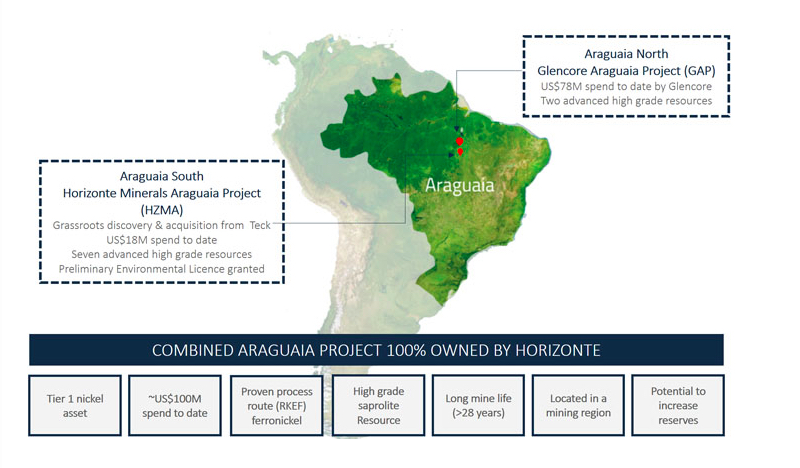 Horizonte Minerals to raise $11.2M to fund Brazil's next major nickel mine