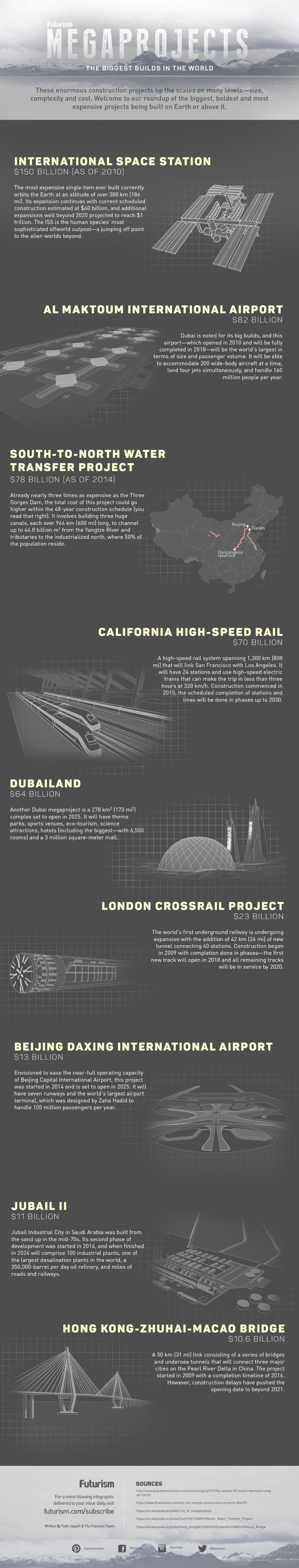 megaprojects-infographic