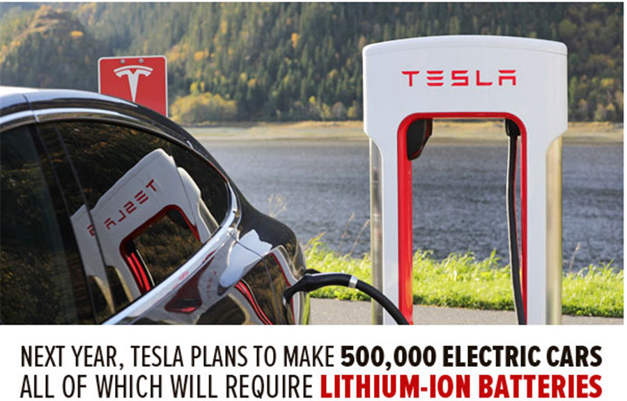 Lithium suppliers can't keep up with skyrocketing demand - Tesla photo