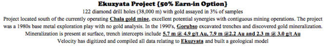 Velocity Minerals - exciting gold play in Bulgaria - Ekuzyata Project