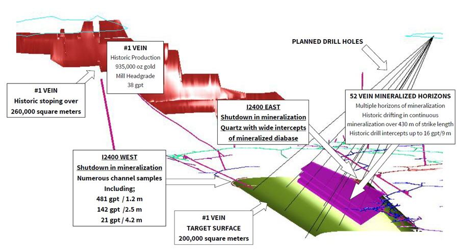 A tiny junior targeting 1-3 Moz high-grade gold - planned drill holes