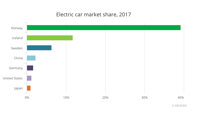 Chinese electric car battery maker to build plant in Germany