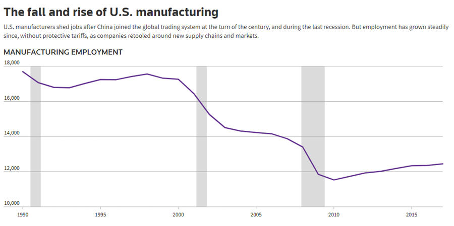 In a US manufacturing hub, no illusions about tariffs and ...