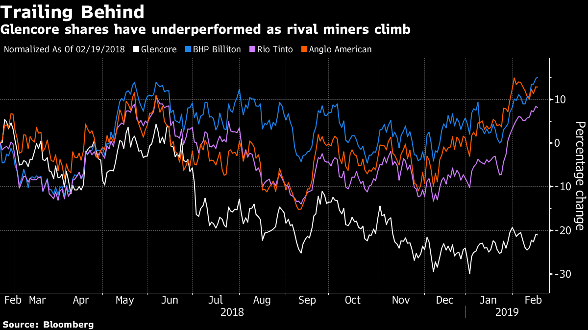 Buybacks and bumper profits on the cards as mining giants report