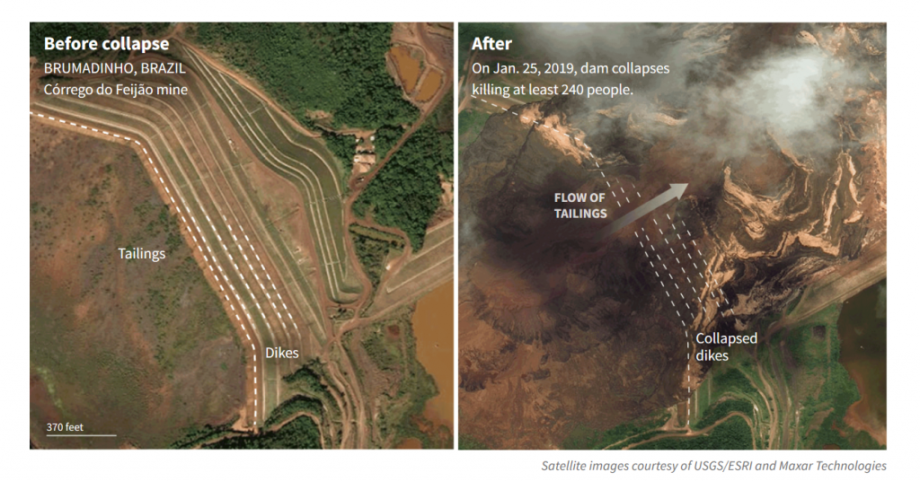 A global look at high-risk tailings dams