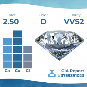 Icecap launches global investment-grade diamond marketplace