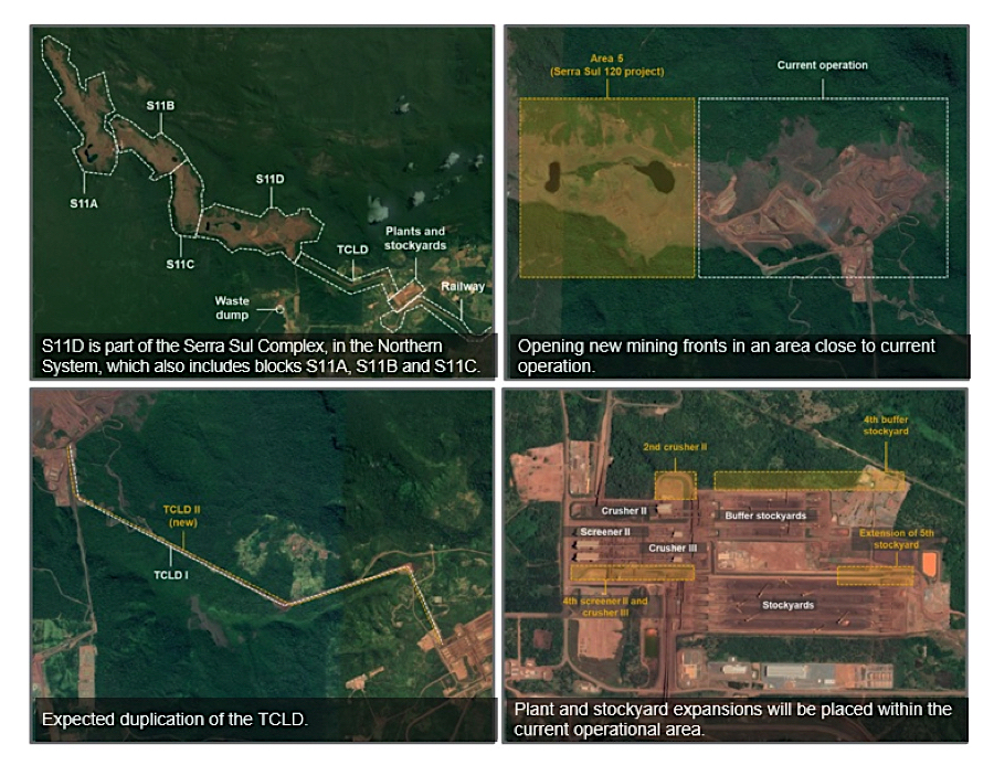 Vale to go ahead with massive Serra Sul iron ore expansion