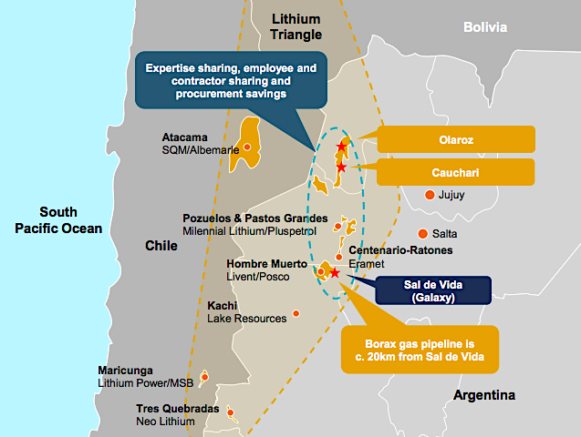 Australian lithium miners Orocobre and Galaxy to merge in $3bn deal